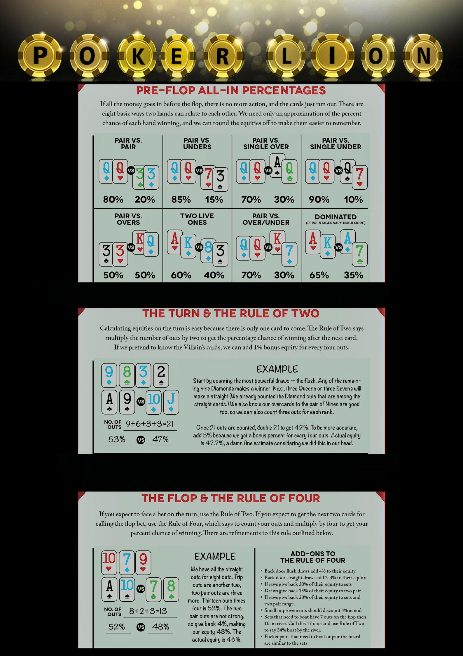 Online Poker Math Poker, Online poker, Play casino games