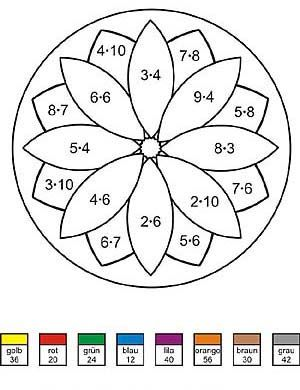 rechenmandala f r die 2 klasse malaufgaben lernen mathe mathe 2 klasse erste klasse. Black Bedroom Furniture Sets. Home Design Ideas