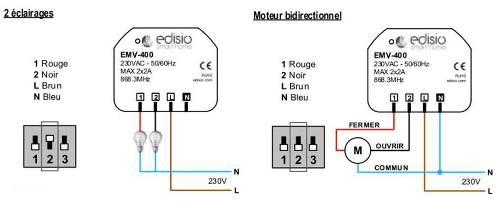 guide d u0026 39 utilisation du module edisio emv