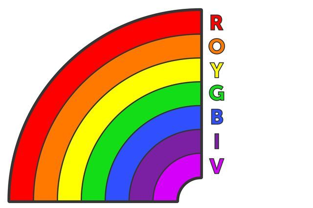 what are the colors in the rainbow with pictures ehow letter