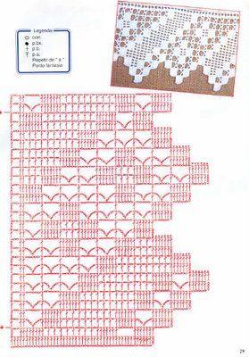Filet häkeln Crochet border edging motif - Graphics barred crochet.