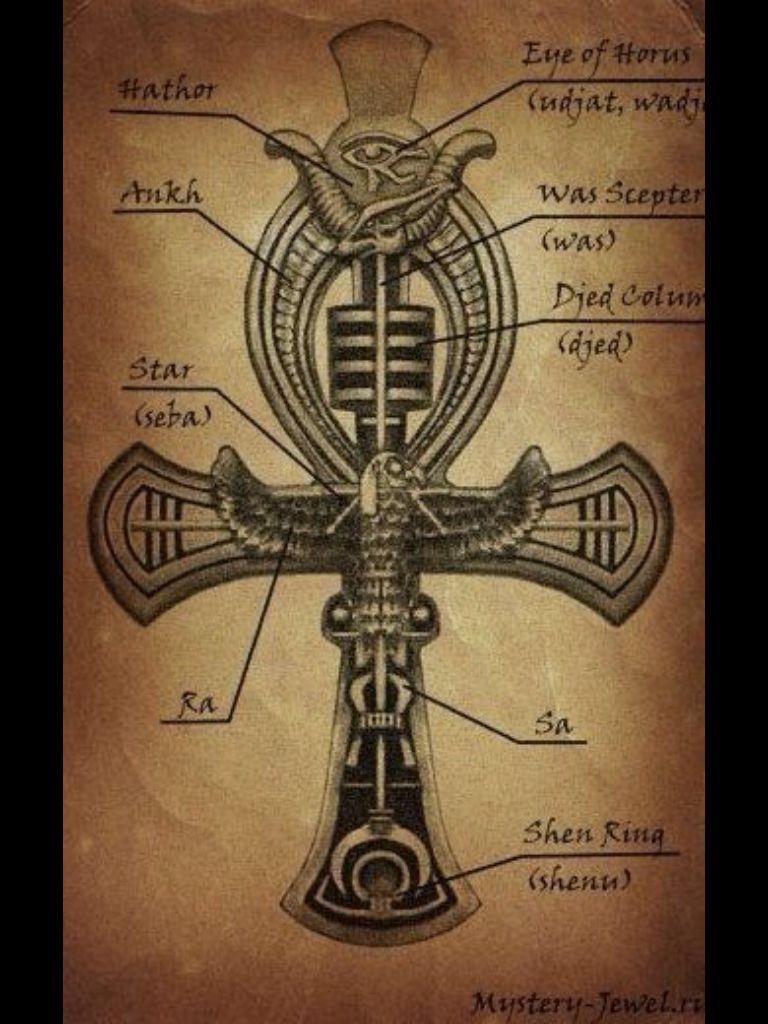 The ankh or ankh (☥ unicode 2625 U) is the Egyptian