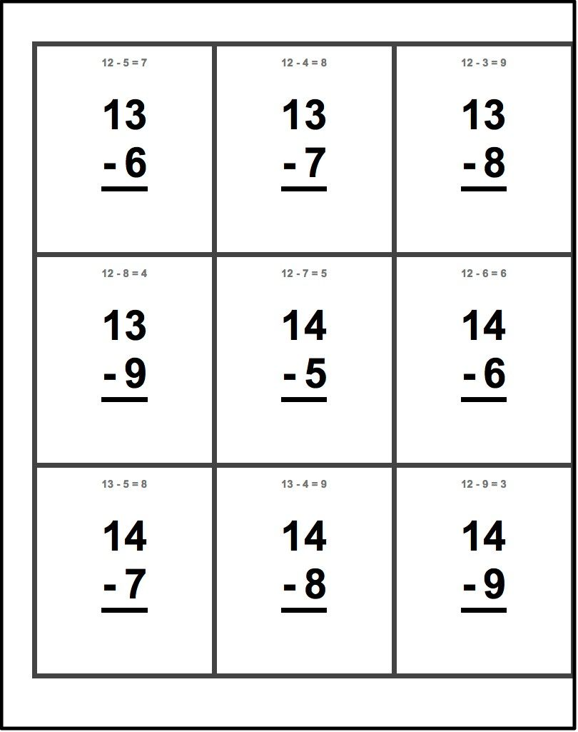worksheet Division Flash Cards Printable once you have mastered addition practicing with subtraction flashcards is a great way to ensure