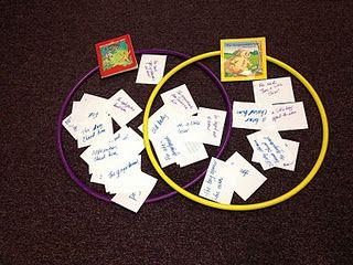 Venn diagram comparison for gingerbread man books books for venn diagram comparison for gingerbread man books ccuart Image collections