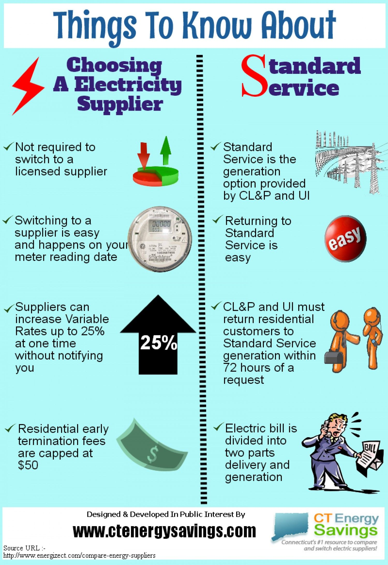 Things To Know About Choosing A Electricity Supplier and Standard ...