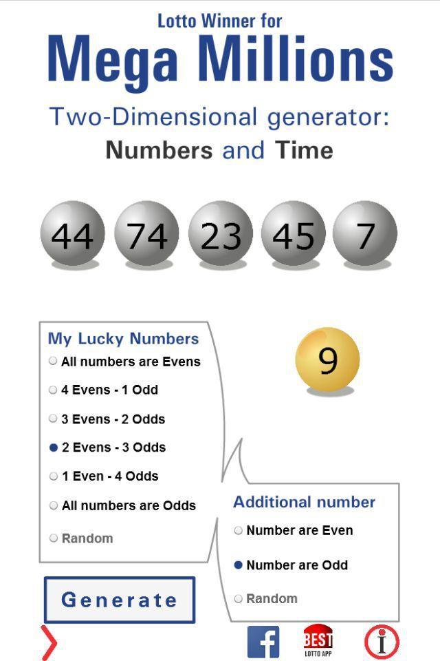 Mega Millions Jackpot Winners,Mega Millions Numbers,Mega