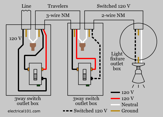 3 Way Switch Wiring Electrical 101 Technology In 2019