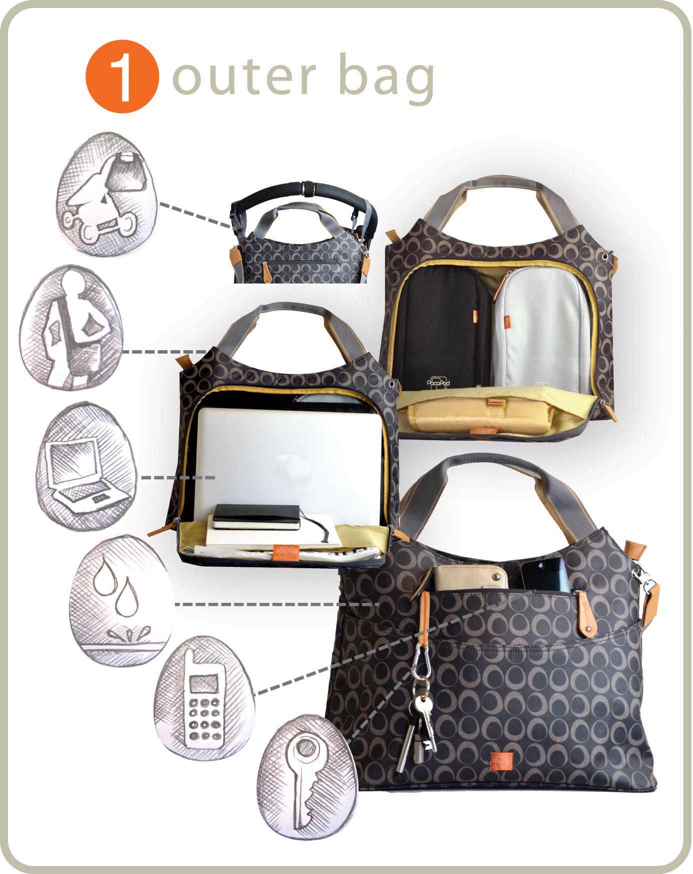 Giveaway PacaPod Napier Diaper Bag (170) Diaper bag