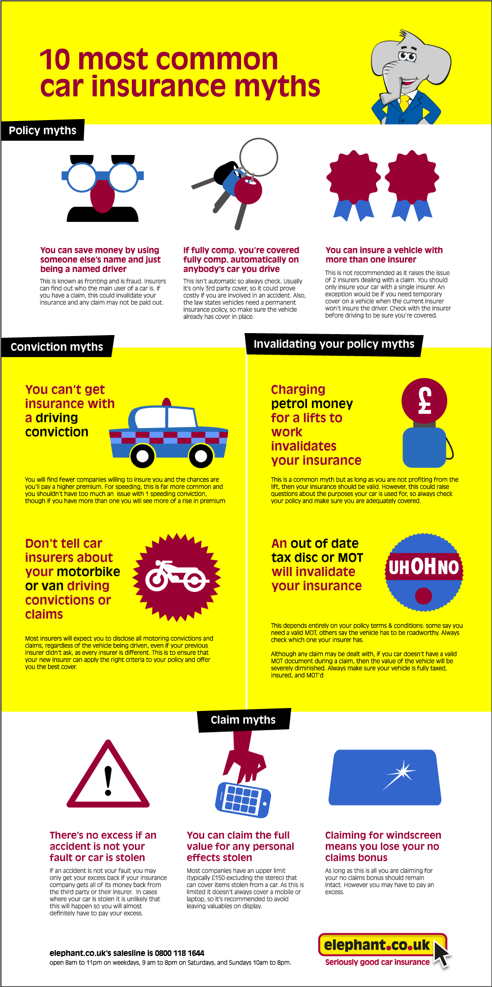 10 Most Common Car Insurance Myths Infographic Life Insurance