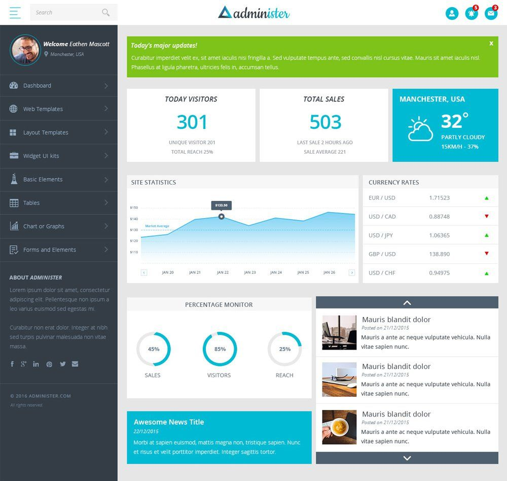 This poat showcases the best collection of free dashboard ui ...