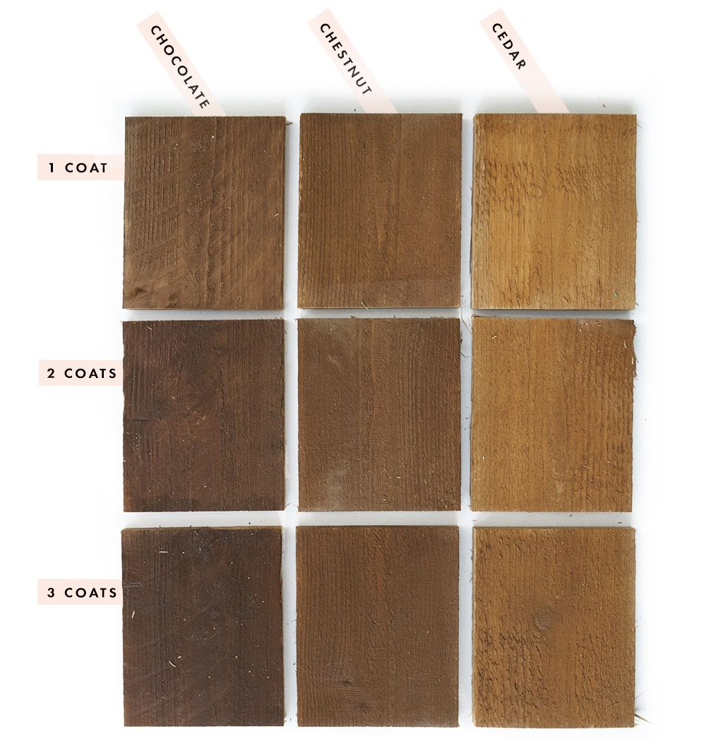 Minwax gel stain colors home depot wood stains color chart car tuning - Behr Semi Transparent Fence Stains Deuce Cities