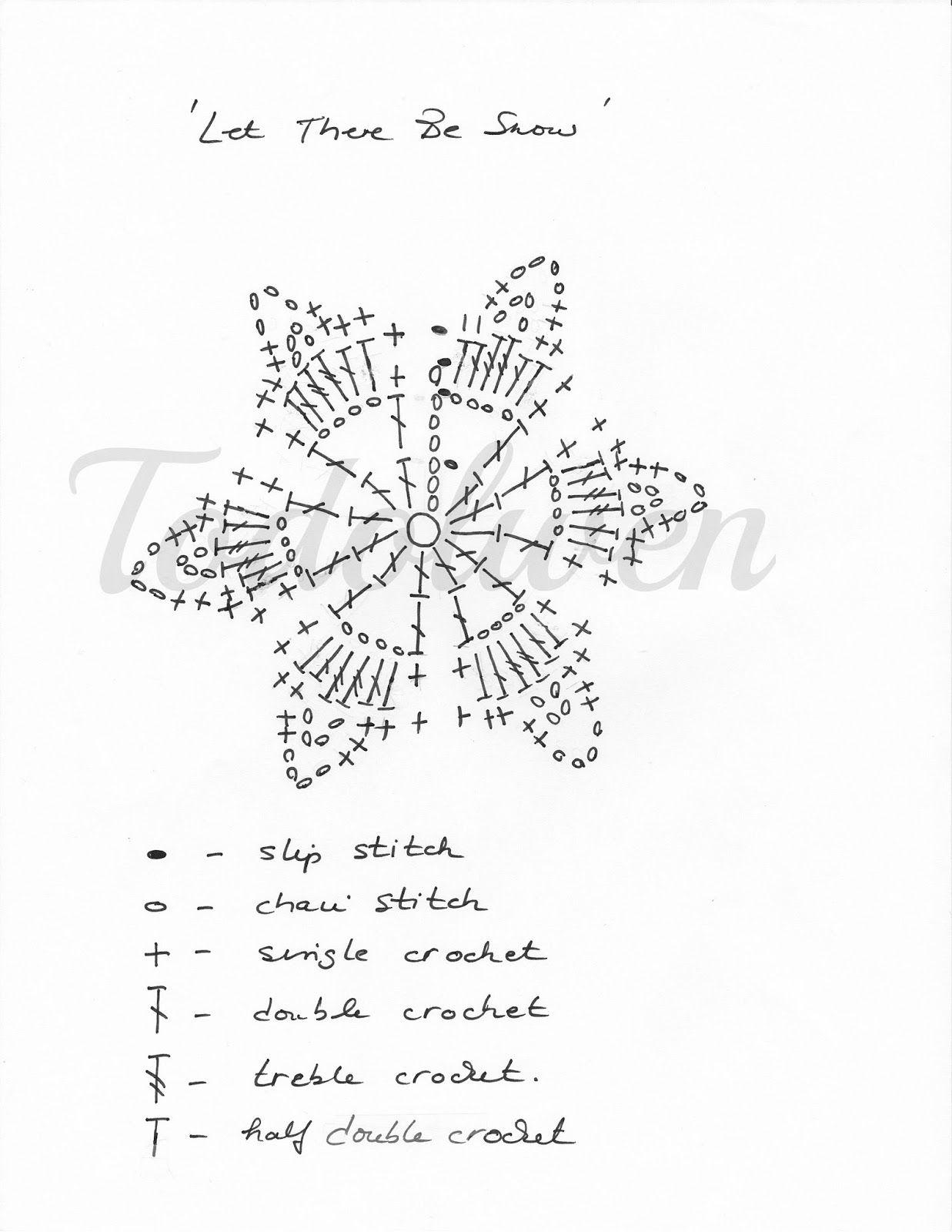 Todolwen (new): Snowflake No. 2 ~ My Newest Tutorial .. | Szydełko ...