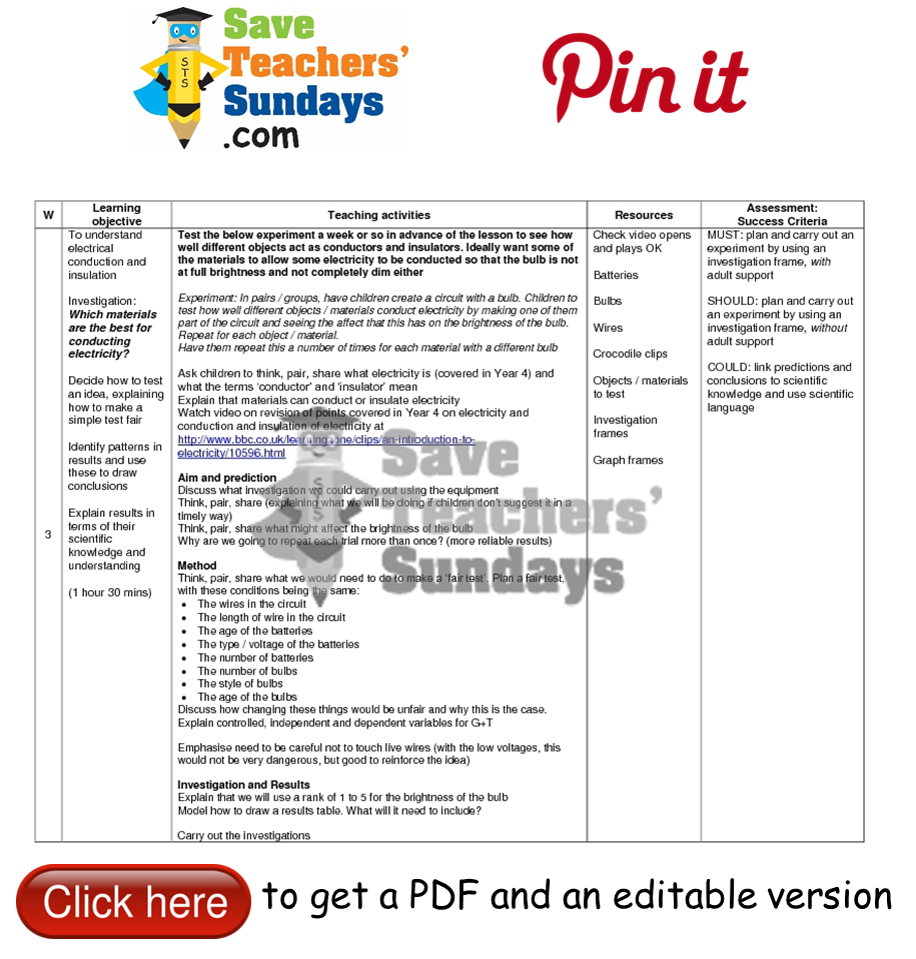 Investigation on Conductors and Insulators 1 lesson plan Go to