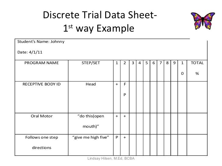 Sample Program Sheet Aba  Google Search  Discrete Trial