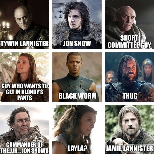 The Names Of Game Of Thrones Characters According To Someone S
