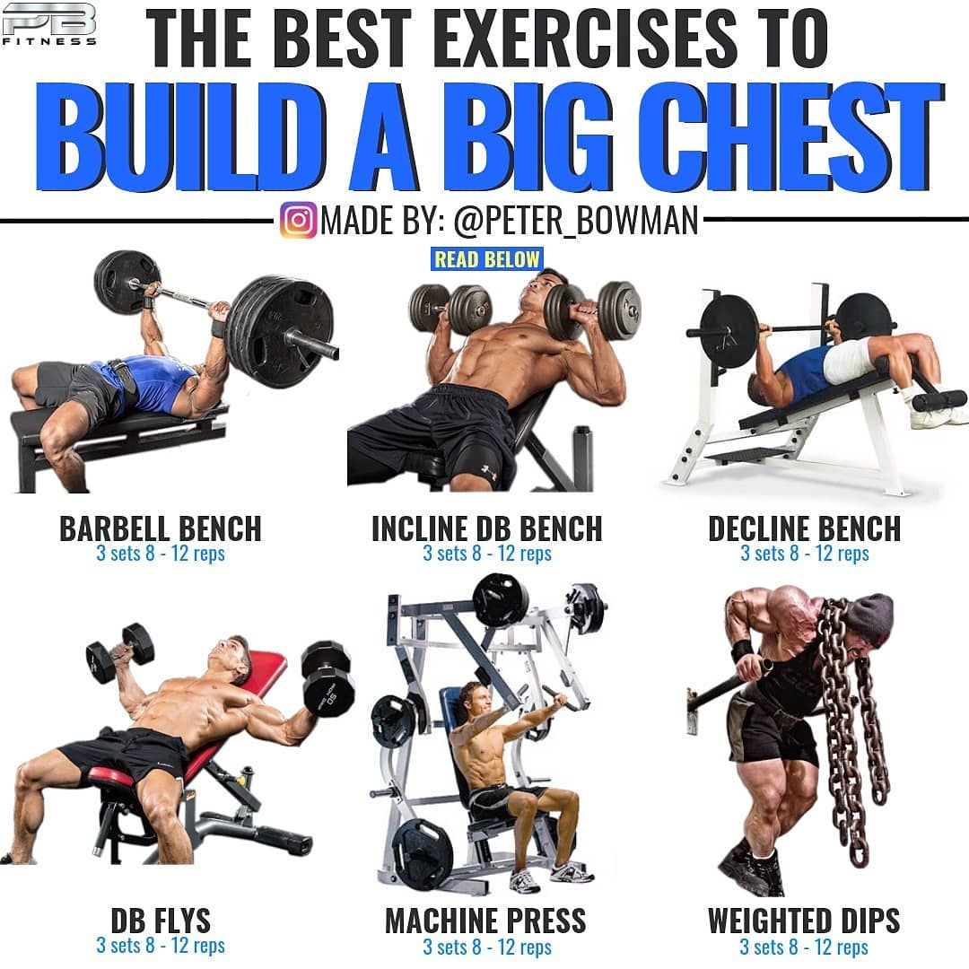 The Chest Workout For Men Who Want To Build A Bigger Stronger And Wider Chest Gymguider Com Chest Workout For Men Bench Press Chest Workouts