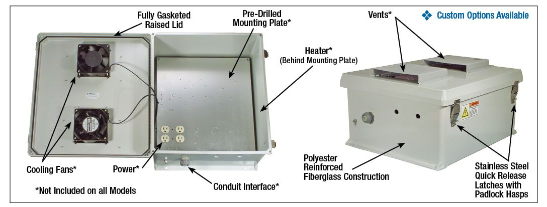 Nema Enclosures Weatherproof Enclosure L Com Enclosures Weatherproofing Enclosure