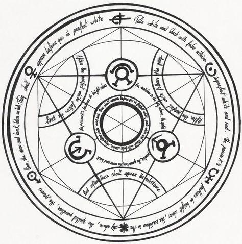 Fonds d'écran Full Metal Alchemist Cercle de transmutation Humaine par sairou - Hebus.com ...