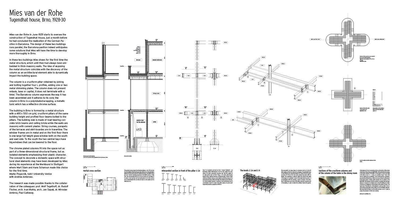 Barcelona Pavillion By Mies Van De Rohe Detailed Column
