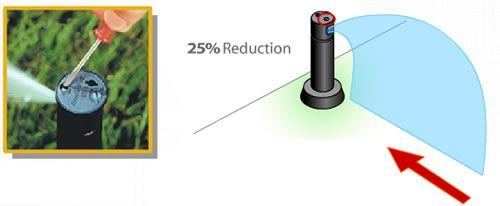 Operating Instructions For Rain Bird 32sa 42sa 42sa And 52sa Series Rotor Sprinklers Rain Bird Rain Sprinkler