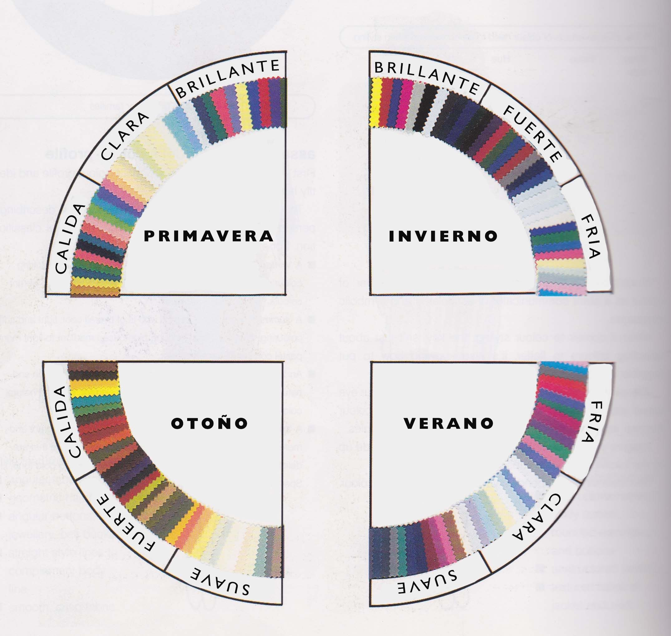 El Sistema Deisis De Color 12 Estaciones