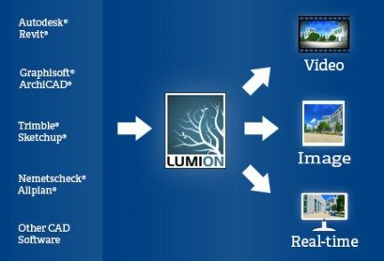 Lumion 6.3 Crack + Keygen Full Version