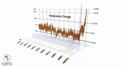 Carbon Dioxide Emissions Surpass 400 PPM, Another New Record - weather.com
