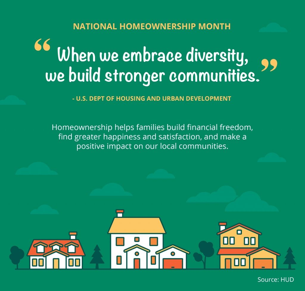 National Homeownership Month Infographic Home Ownership Financial Freedom Infographic