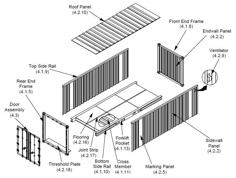 Shipping Container Wall Dimensions Building A Container Home Container House Container Homes Cost