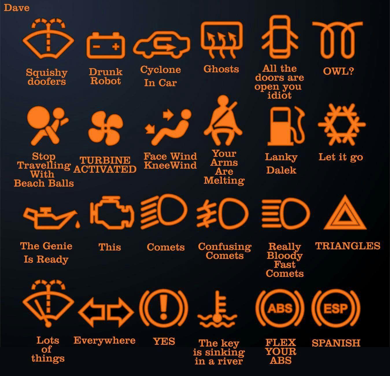 Know Your Car Warning Lights Car Humor Car Symbols