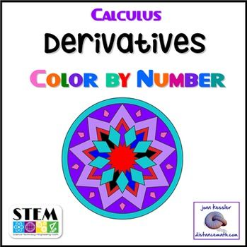 Calculus Derivatives Color by Number | Hot off the Press