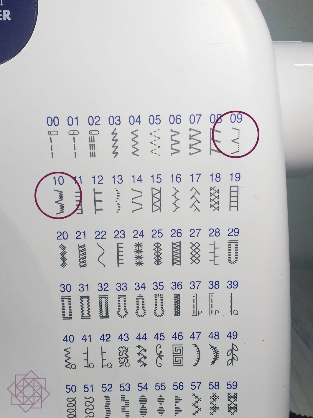 Costura fácil: Cómo utilizar un prensatelas para