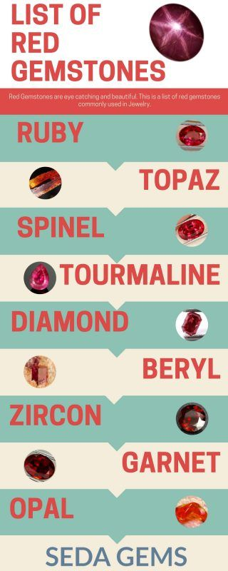 Red Gemstones Used In Jewelry List With Pictures Seda Gems Red Gemstones Gemstones Jewelry