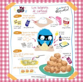 Isabelle c monetiquette google activite enfant - Atelier de cuisine pour enfants ...