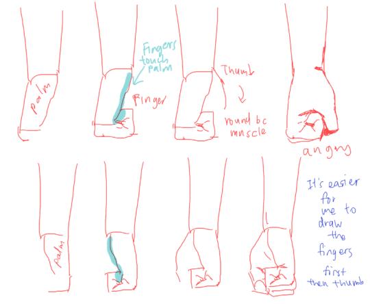 99+) Drafts | Tumblr | Art references | Pinterest | Anatomía