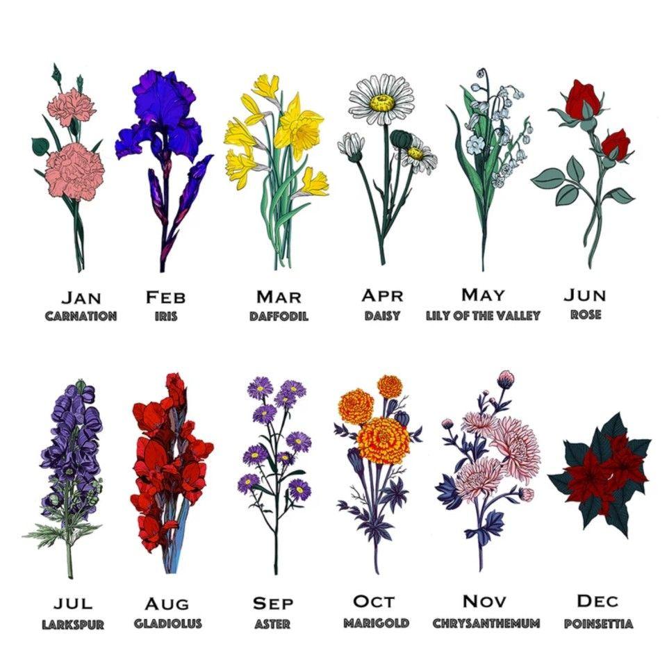 Pin by Megan Kinsey on tattoo ideas in 2020 Birth flower