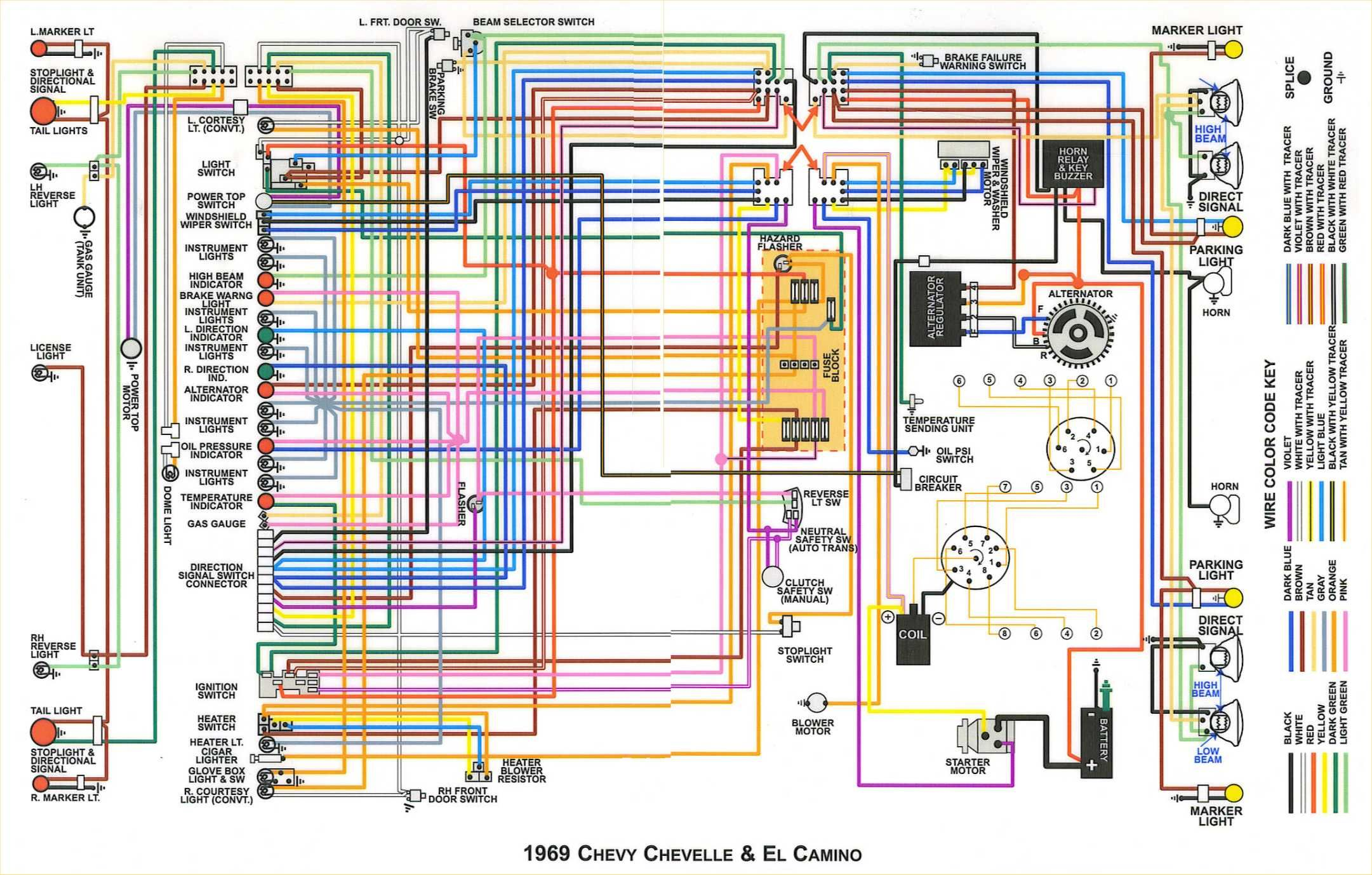 72 Chevelle Dash Wire Diagram Generator External Voltage Regulator Wiring Diagram Foreman Yenpancane Jeanjaures37 Fr