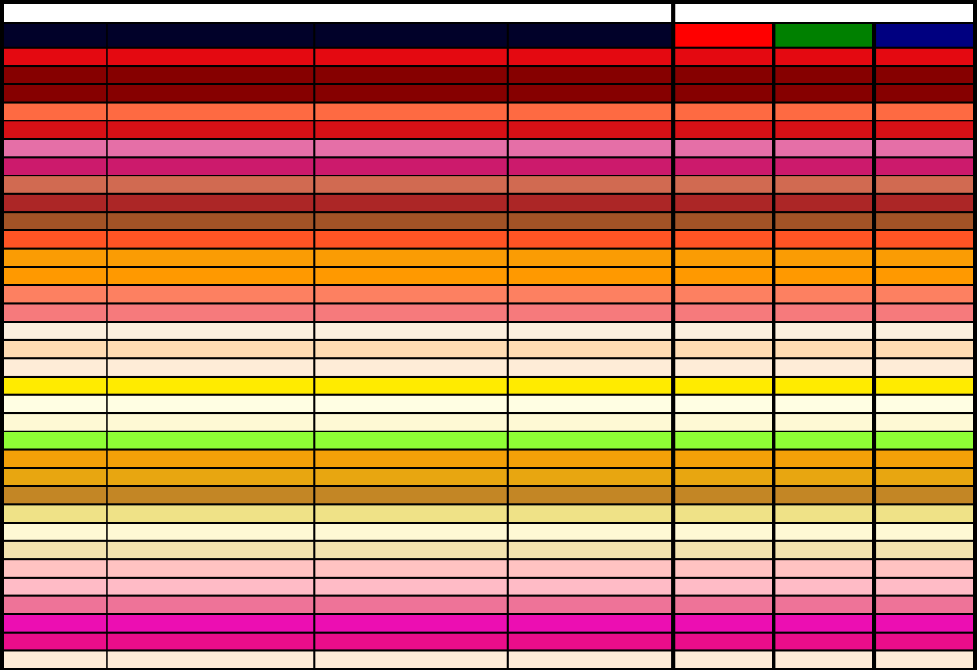 Amazing HTML Color Code Chart
