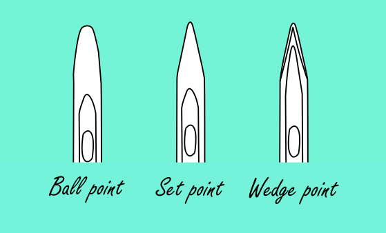 diagram showing ball,set and wedge needle points