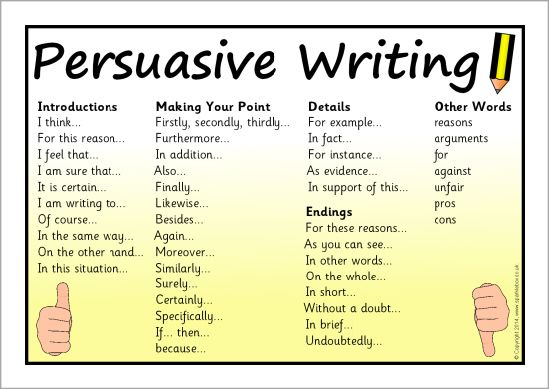 come learn understand improving our persuasive writing - Examples Of Persuasive Writing Essays
