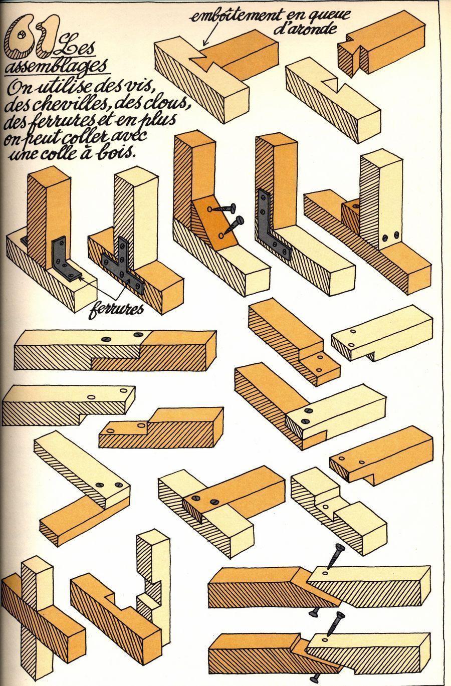 Uniones de madera Aufbewahrung Aufbewahrung ideen garage