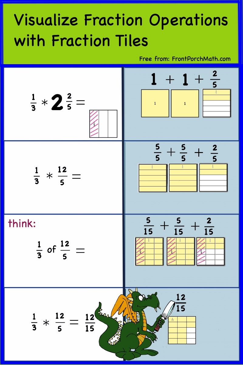 Free Fraction Tiles Use Fractions To Help Students Develop A Better Internal Understanding Of Fractions To Show Multipl Fractions Math Fractions Worksheets