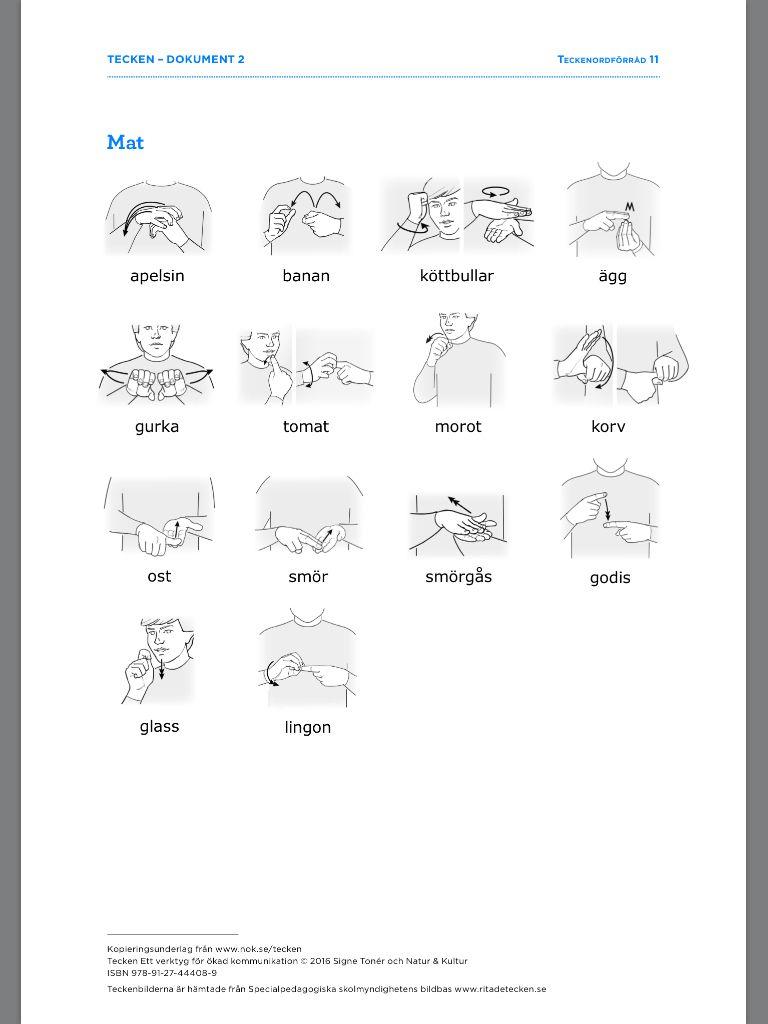 Kopieringsunderlag från www.nok.se/tecken | tecken som stöd ...