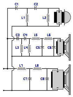 3 Way Apc Crossover Design Results Audio Crossover Audio Amplifier Diy Audio Projects
