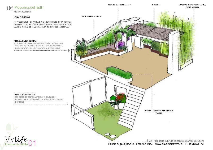 Dise o de jard n en una terraza con dos niveles for Croquis jardin