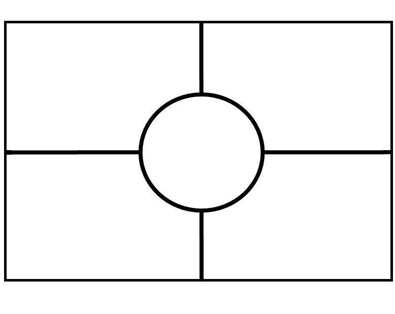 A central math problem, and several views (numeric