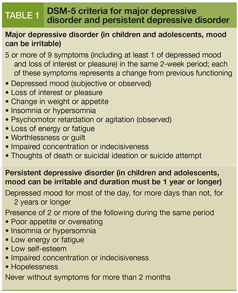dsm-5 borderline personality disorder