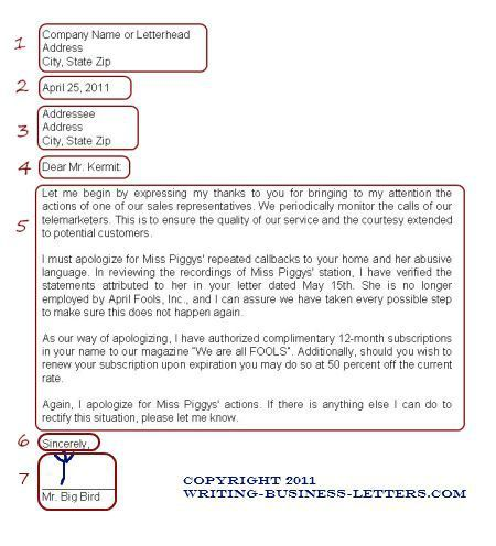 business letter format businessprocess loi inquiry before sending - loi letter sample