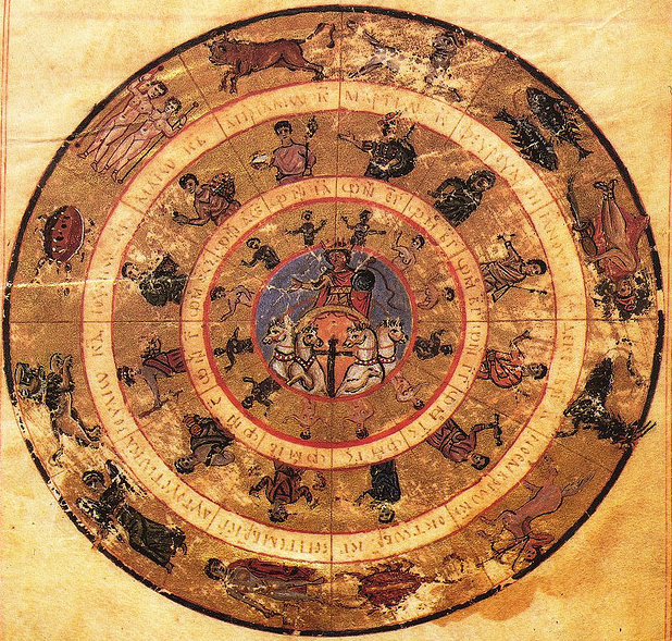 Helios And His Chariot Surrounded By Symbols Of The Months And