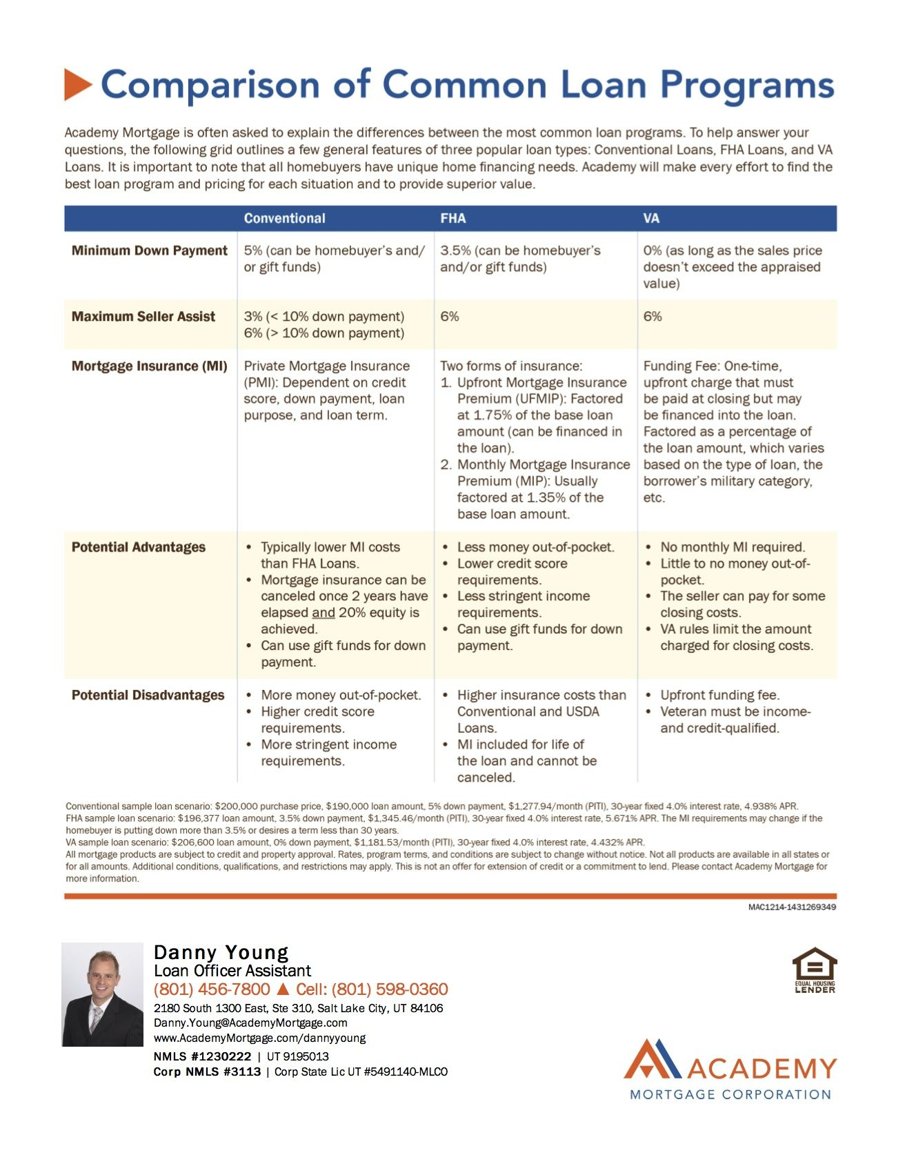Comparison Of Common Loan Programs  Conventional Fha And Va